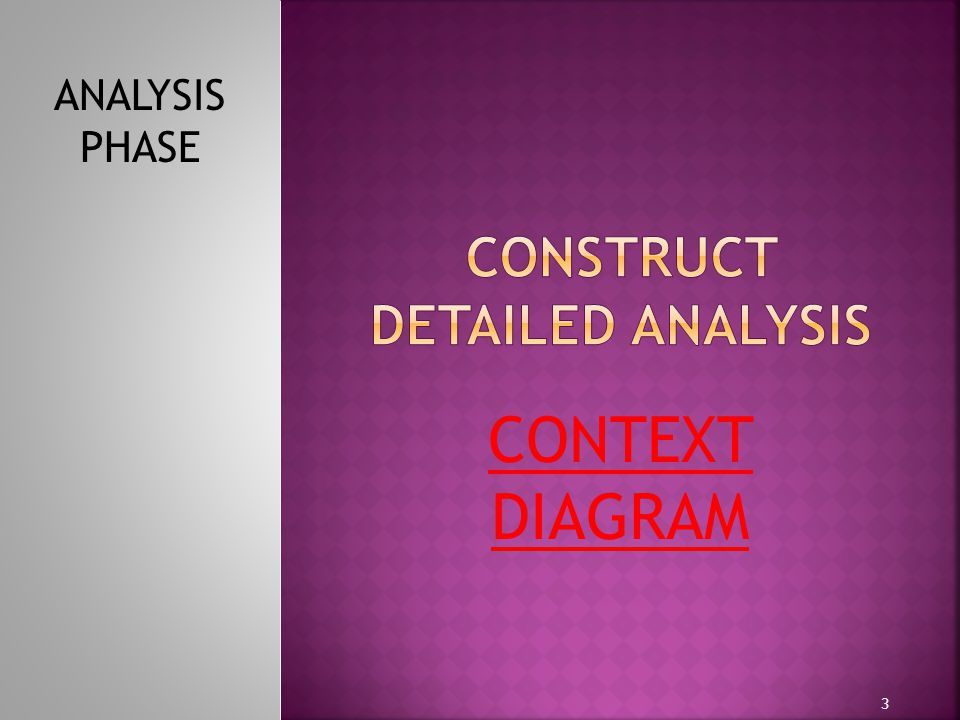 CONTEXT DIAGRAM ANALYSIS PHASE 3
