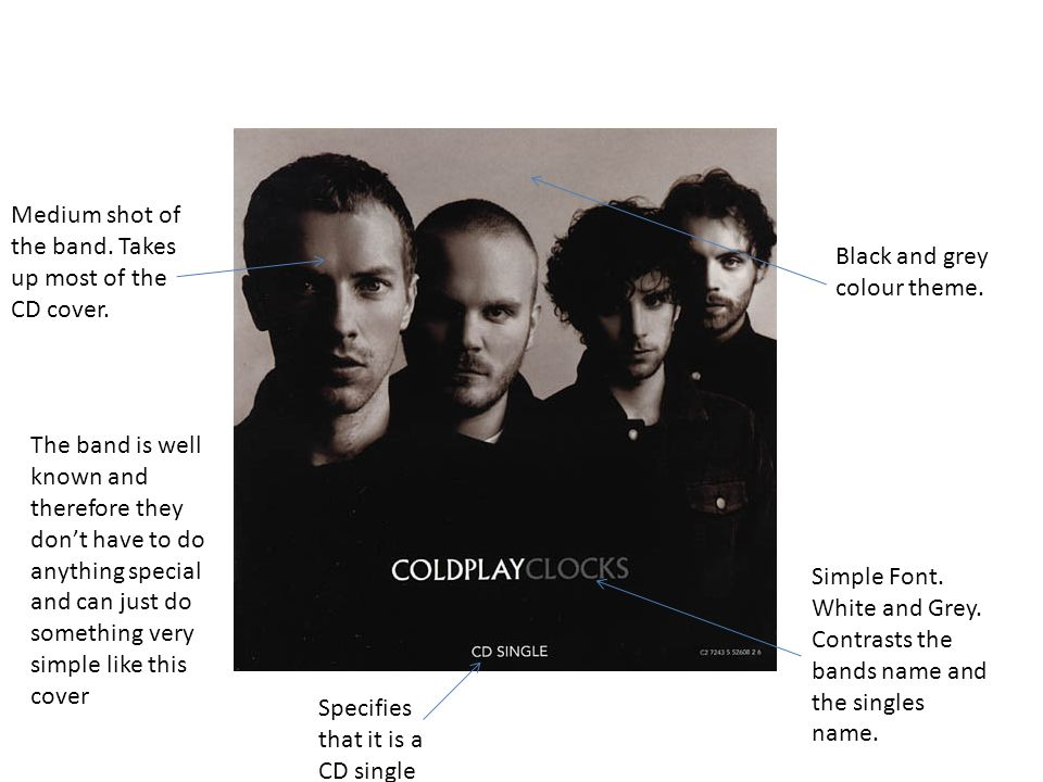 Common Conventions Front Cover The artist are on the front cover (In a line) Artist are wearing smart casual clothes The font is simple – mostly san-serif font The majority is imagery with a slight amount of text The name of the band and album are clear, and next to each other Back Cover List of Songs Simple – E.G.