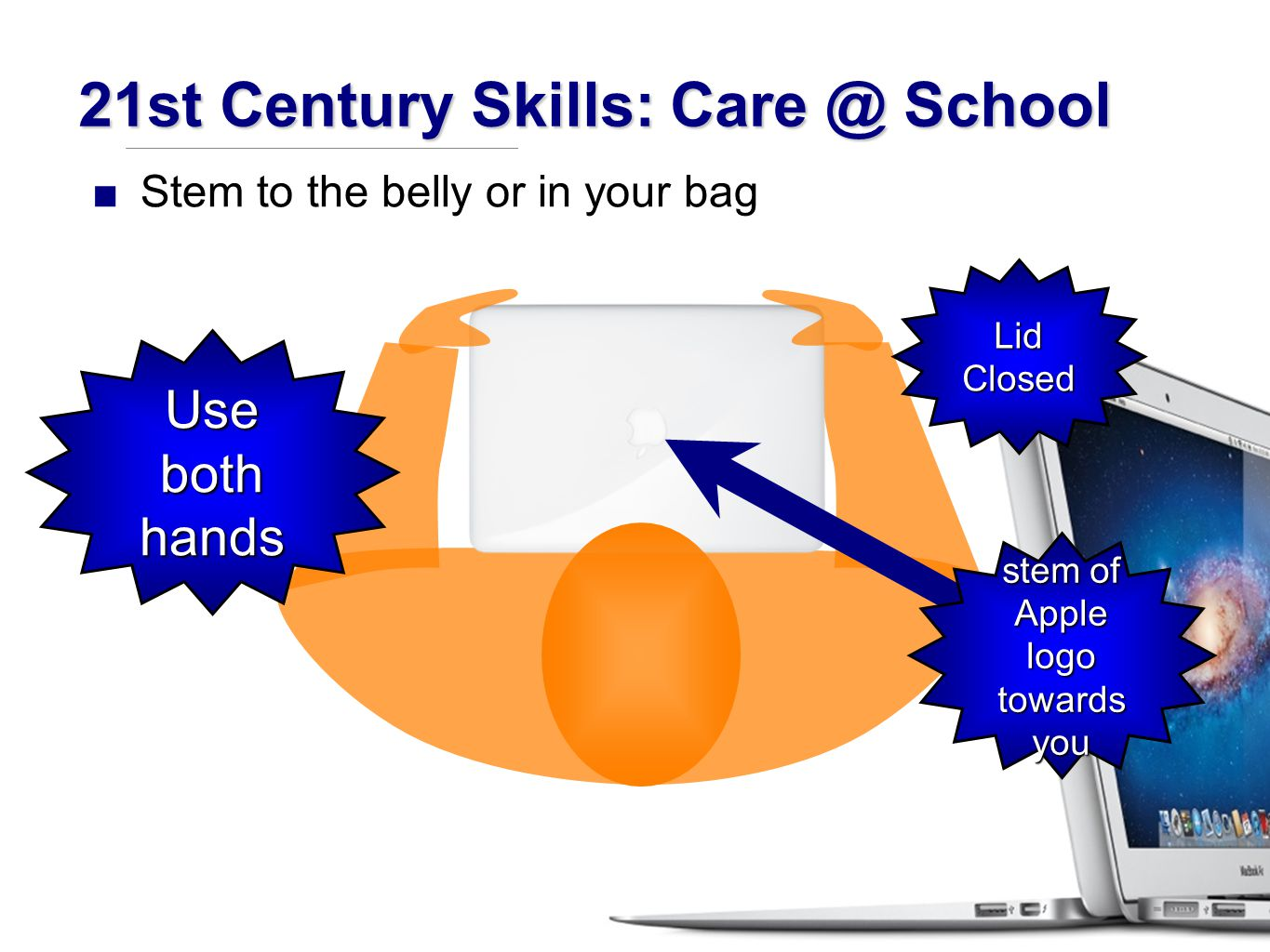 Lid Closed Use both hands ■Stem to the belly or in your bag 21st Century Skills: Care @ School stem of Apple logo towards you