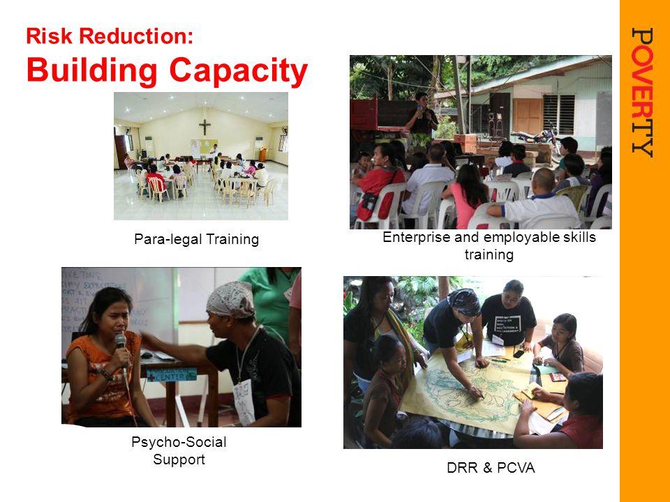 Risk Reduction: Building Capacity Para-legal Training Enterprise and employable skills training Psycho-Social Support DRR & PCVA