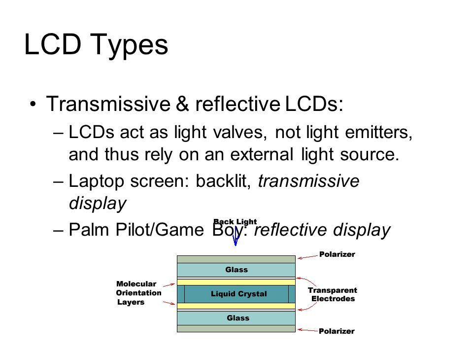 LCD Types Transmissive & reflective LCDs: –LCDs act as light valves, not light emitters, and thus rely on an external light source.