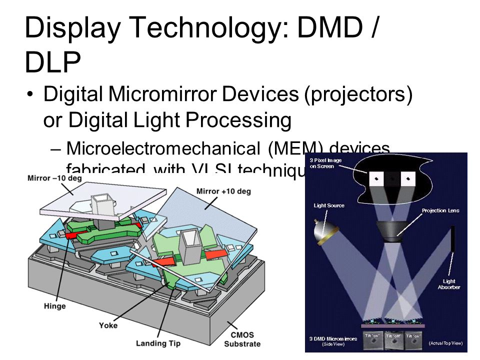 Display Technology: DMD / DLP Digital Micromirror Devices (projectors) or Digital Light Processing –Microelectromechanical (MEM) devices, fabricated with VLSI techniques
