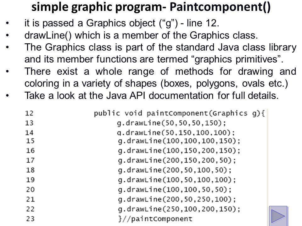 """simple graphic program- Paintcomponent() it is passed a Graphics object (""""g"""") - line 12. drawLine() which is a member of the Graphics class. The Graph"""