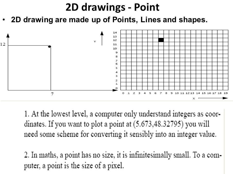 2D drawings - Point 2D drawing are made up of Points, Lines and shapes.