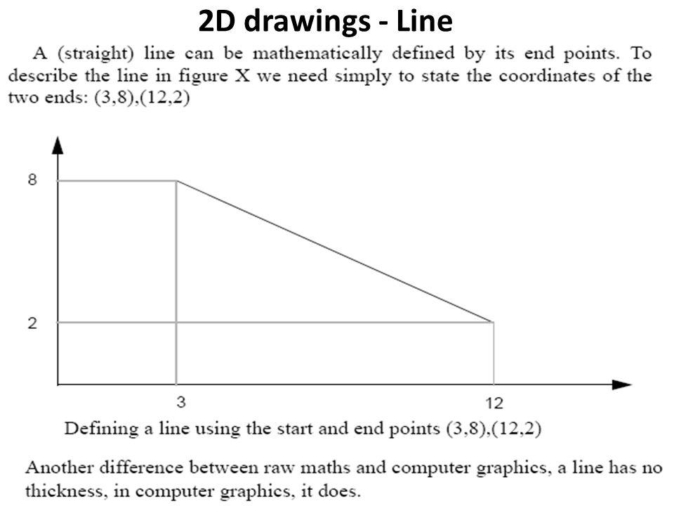 2D drawings - Line