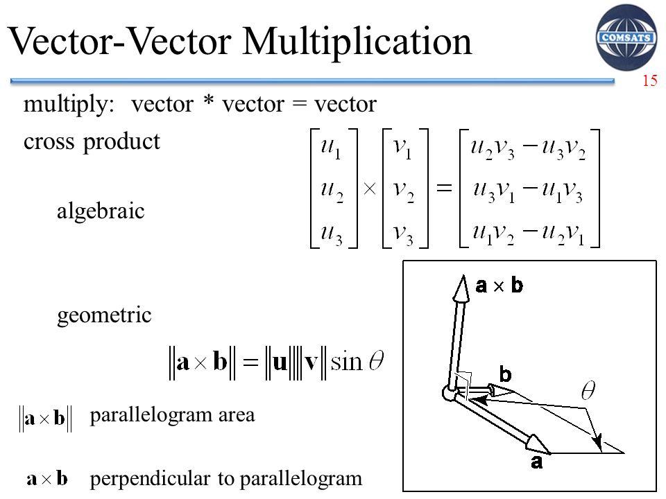 15 Vector-Vector Multiplication multiply: vector * vector = vector cross product algebraic geometric parallelogram area perpendicular to parallelogram