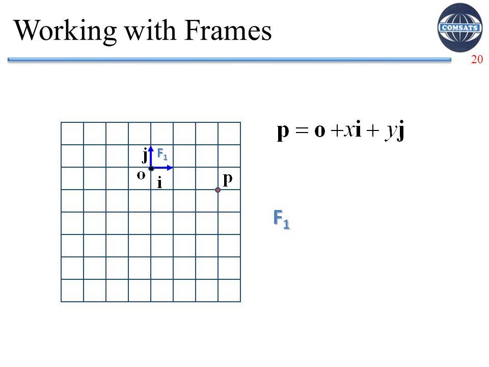 20 Working with Frames F1F1F1F1 F1F1F1F1