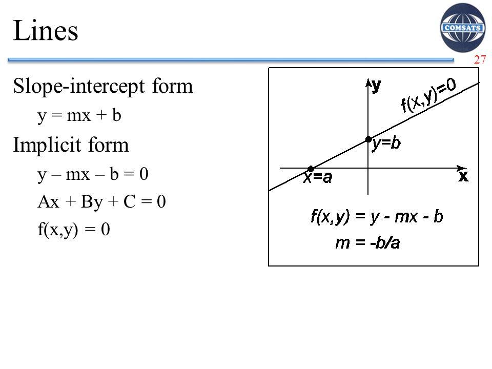 27 Lines Slope-intercept form y = mx + b Implicit form y – mx – b = 0 Ax + By + C = 0 f(x,y) = 0