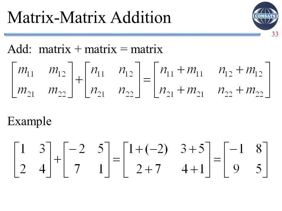 33 Matrix-Matrix Addition Add: matrix + matrix = matrix Example