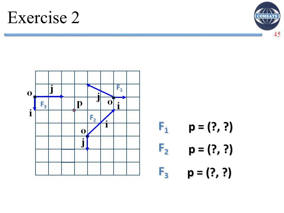 45 Exercise 2 F1F1F1F1 F1F1F1F1 p = (?, ?) F2F2F2F2 F3F3F3F3 F2F2F2F2 F3F3F3F3