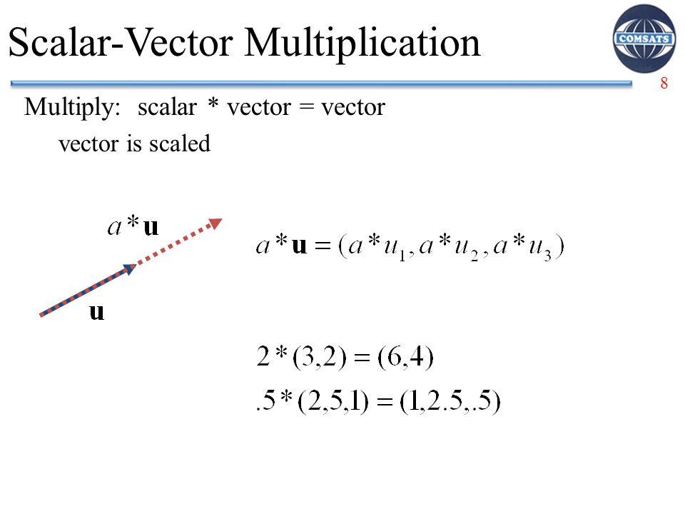8 Scalar-Vector Multiplication Multiply: scalar * vector = vector vector is scaled