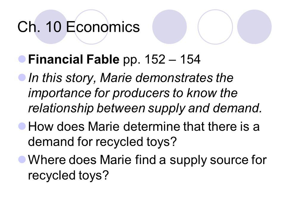 Ch. 10 Economics Financial Fable pp.