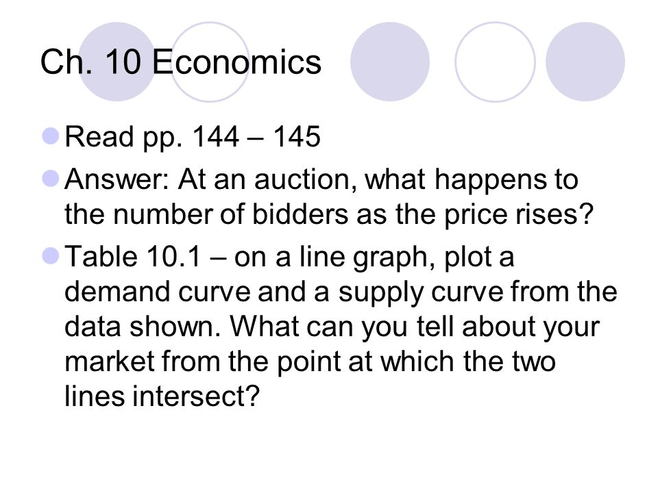 Ch. 10 Economics Read pp.