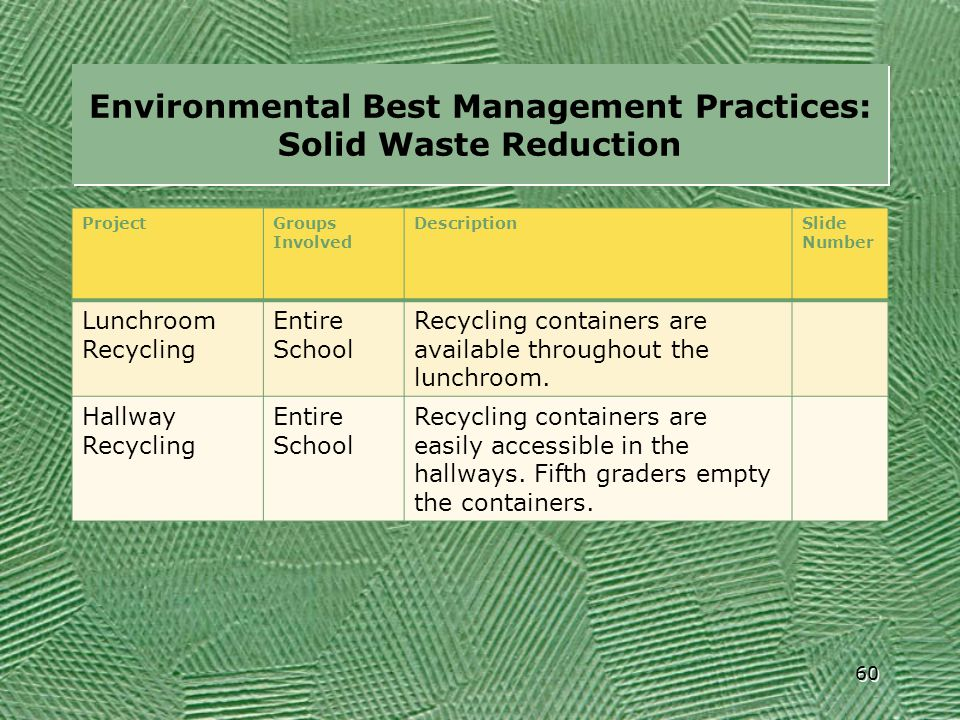 Environmental Best Management Practices: Solid Waste Reduction ProjectGroups Involved DescriptionSlide Number Lunchroom Recycling Entire School Recycl