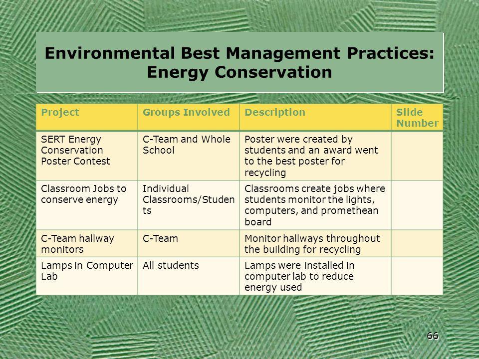 Environmental Best Management Practices: Energy Conservation ProjectGroups InvolvedDescriptionSlide Number SERT Energy Conservation Poster Contest C-T