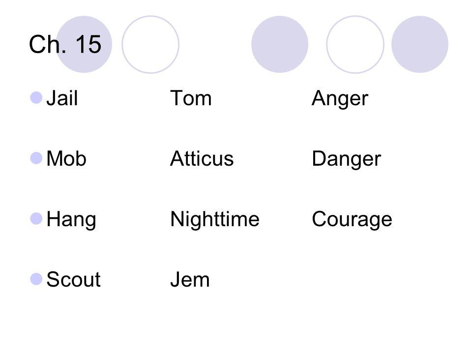 Ch. 15 JailTomAnger MobAtticusDanger HangNighttime Courage ScoutJem