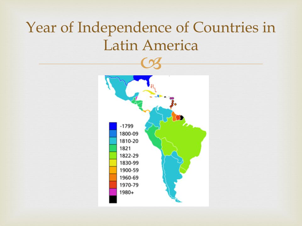 Year of Independence of Countries in Latin America