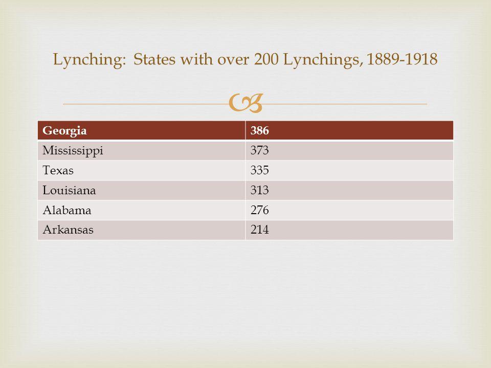  Georgia386 Mississippi373 Texas335 Louisiana313 Alabama276 Arkansas214 Lynching: States with over 200 Lynchings, 1889-1918