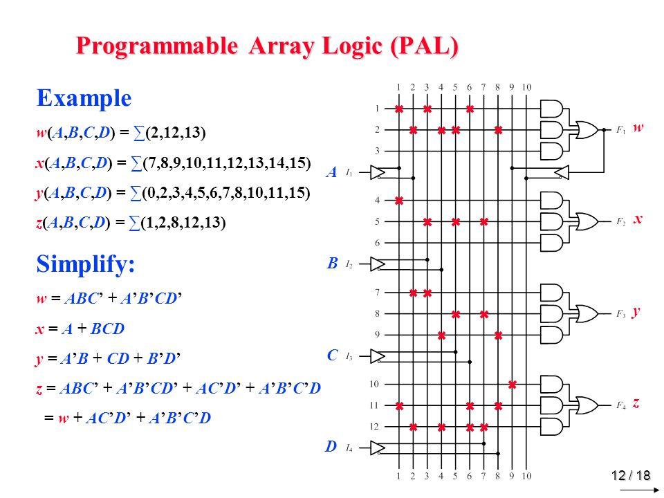 12 / 18 Programmable Array Logic (PAL) Example w(A,B,C,D) = ∑(2,12,13) x(A,B,C,D) = ∑(7,8,9,10,11,12,13,14,15) y(A,B,C,D) = ∑(0,2,3,4,5,6,7,8,10,11,15