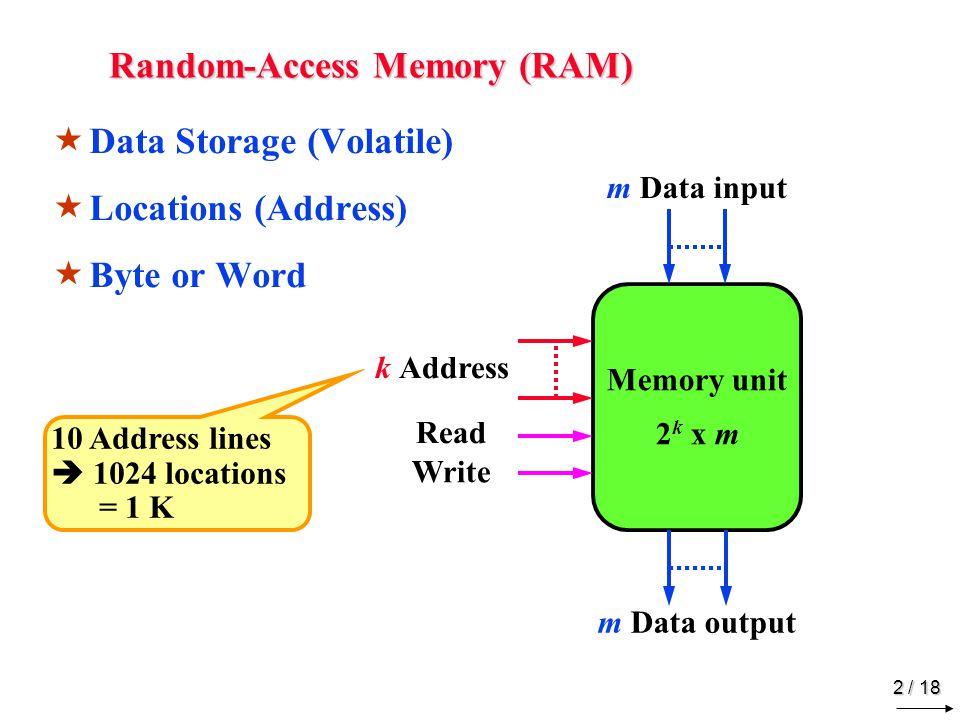 2 / 18 Random-Access Memory (RAM)  Data Storage (Volatile)  Locations (Address)  Byte or Word Memory unit 2 k x m m Data input m Data output k Addr