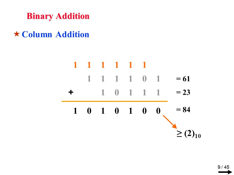 8 / 45 Addition  Decimal Addition 55 55 + 011 = Ten ≥ Base  Subtract a Base 11Carry