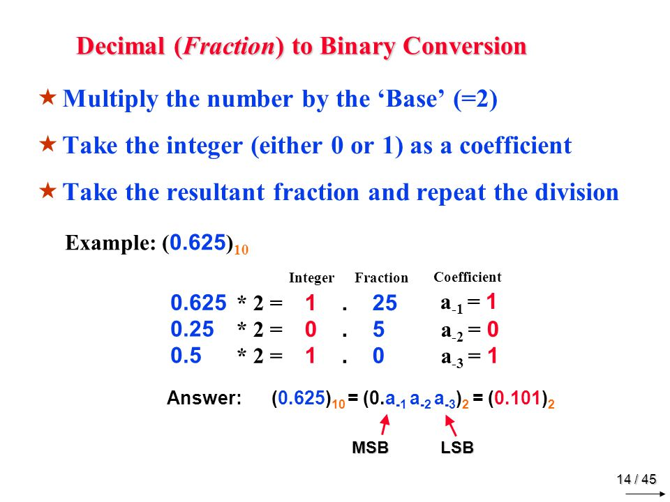 13 / 45 Decimal (Integer) to Binary Conversion DD ivide the number by the 'Base' (=2) TT ake the remainder (either 0 or 1) as a coefficient TT a