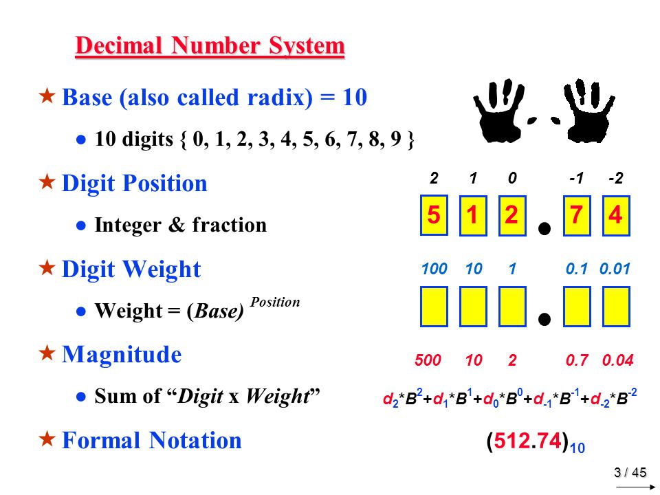2 / 45 Digital Systems  Discrete Data ●Examples: ♦ 26 letters of the alphabet (A, B … etc) ♦ 10 decimal digits (0, 1, 2 … etc) ●Combine together ♦ Wo