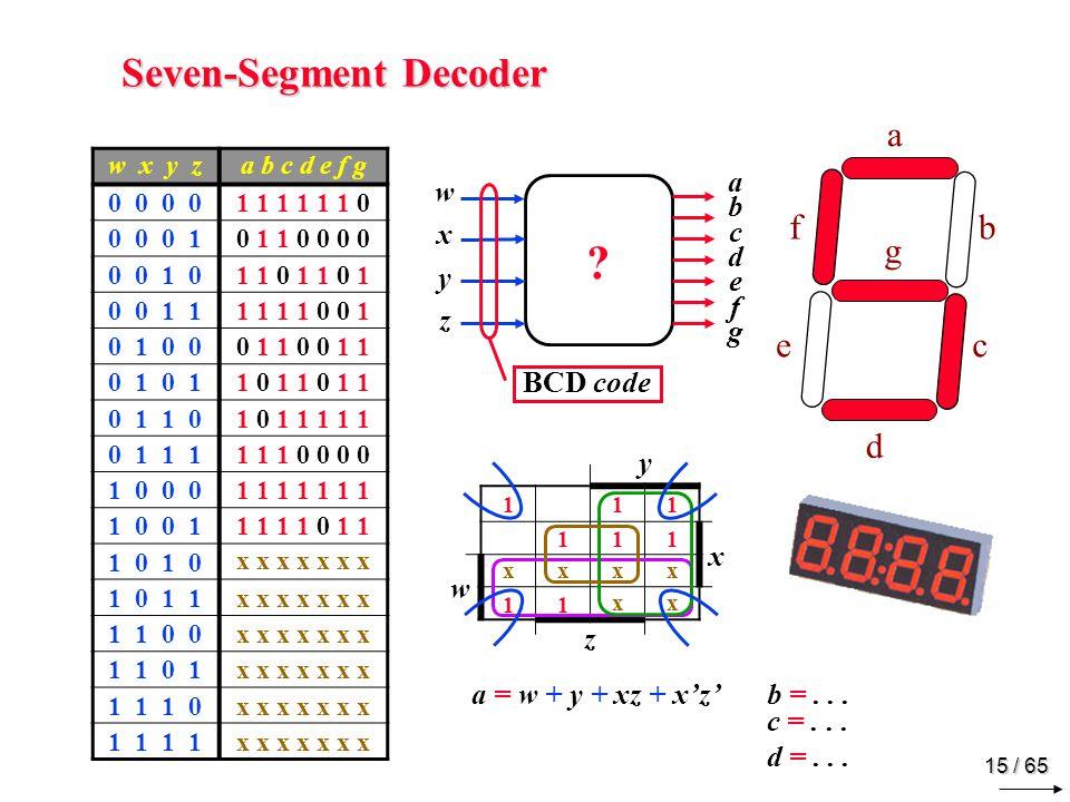 15 / 65 Seven-Segment Decoder a b c g e d f .