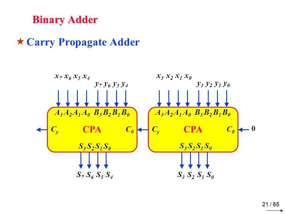 21 / 65 Binary Adder  Carry Propagate Adder CPA A 3 A 2 A 1 A 0 B 3 B 2 B 1 B 0 S 3 S 2 S 1 S 0 C0C0 CyCy CPA A 3 A 2 A 1 A 0 B 3 B 2 B 1 B 0 S 3 S 2 S 1 S 0 C0C0 CyCy x 3 x 2 x 1 x 0 y 3 y 2 y 1 y 0 x 7 x 6 x 5 x 4 y 7 y 6 y 5 y 4 S 3 S 2 S 1 S 0 S 7 S 6 S 5 S 4 0