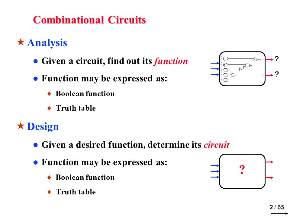 2 / 65 Combinational Circuits  Analysis ●Given a circuit, find out its function ●Function may be expressed as: ♦ Boolean function ♦ Truth table  Design ●Given a desired function, determine its circuit ●Function may be expressed as: ♦ Boolean function ♦ Truth table .