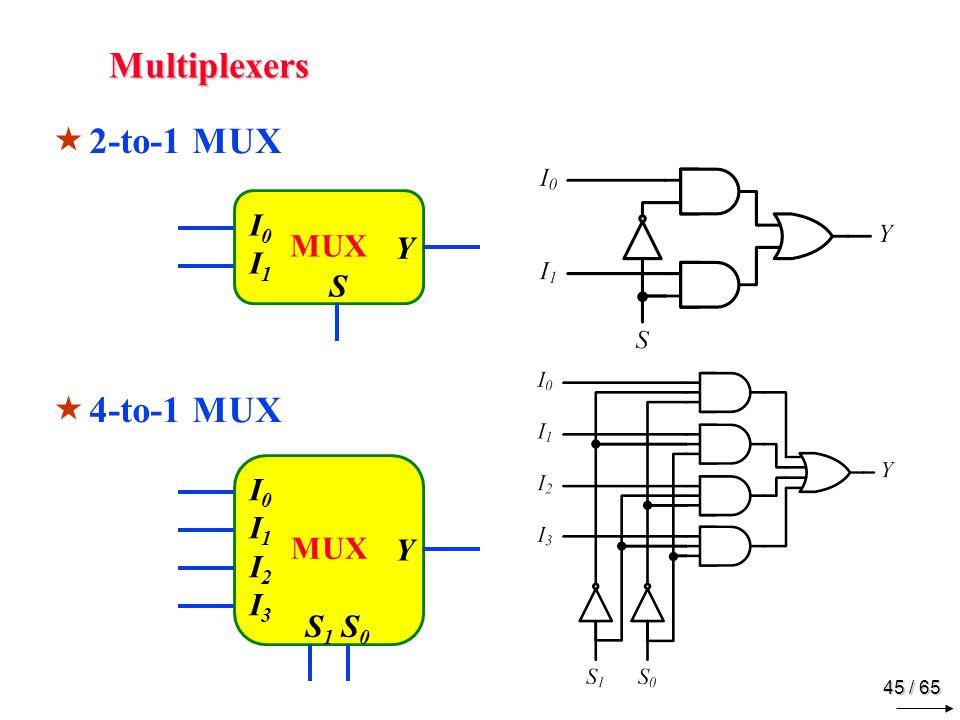 45 / 65 Multiplexers  2-to-1 MUX  4-to-1 MUX MUX Y I0I1I0I1 S Y I0I1 I2I3I0I1 I2I3 S 1 S 0