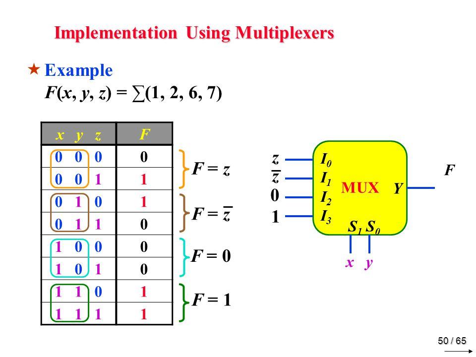 50 / 65 Implementation Using Multiplexers MUX Y I0I1 I2I3I0I1 I2I3 S 1 S 0 x y zF 0 0 00 0 0 11 0 1 01 0 1 10 1 0 00 1 0 10 1 1 01 1 1 11  Example F(x, y, z) = ∑(1, 2, 6, 7) x y F F = z z z F = 0 0 F = 1 1