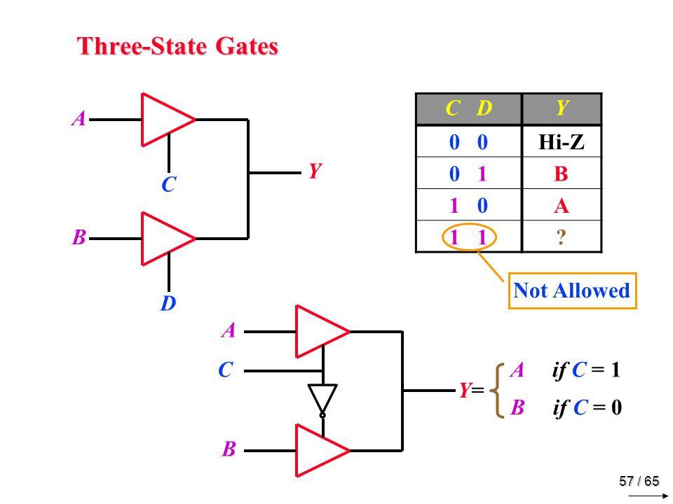 57 / 65 Three-State Gates A Y C B D C DY 0 Hi-Z 0 1B 1 0A 1 .