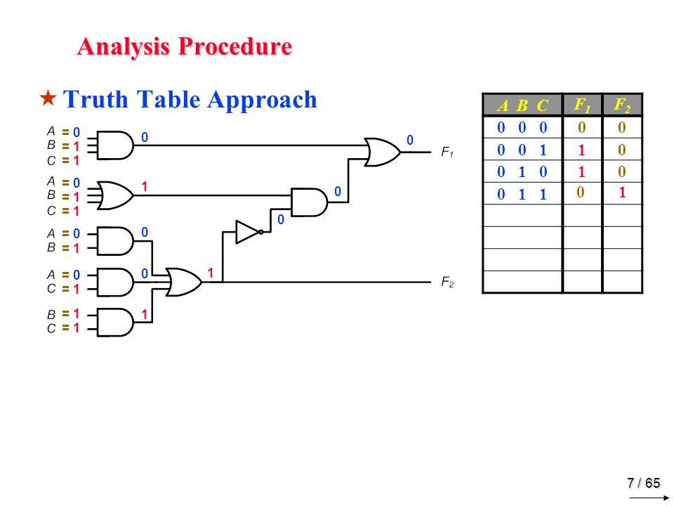 7 / 65 Analysis Procedure  Truth Table Approach = 0 = 1 = 0 = 1 = 0 = 1 = 0 = 1 0100101001 1 0 0 0 A B C F1F1 F2F2 0 0 000 0 0 110 0 1 010 0 1 1 0 1