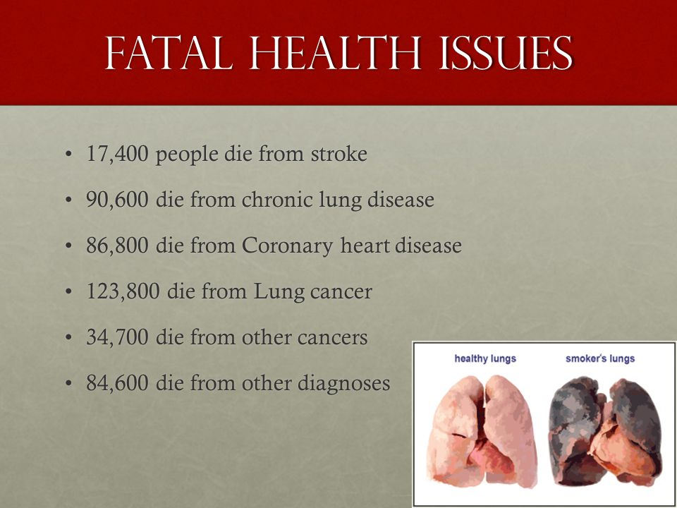 Fatal health issues 17,400 people die from stroke17,400 people die from stroke 90,600 die from chronic lung disease90,600 die from chronic lung disease 86,800 die from Coronary heart disease86,800 die from Coronary heart disease 123,800 die from Lung cancer123,800 die from Lung cancer 34,700 die from other cancers34,700 die from other cancers 84,600 die from other diagnoses84,600 die from other diagnoses