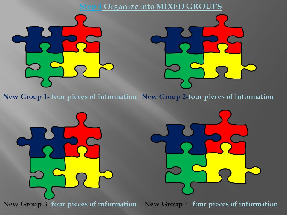 Step 4 Organize into MIXED GROUPS New Group 1- four pieces of informationNew Group 2-four pieces of information New Group 3- four pieces of informationNew Group 4- four pieces of information