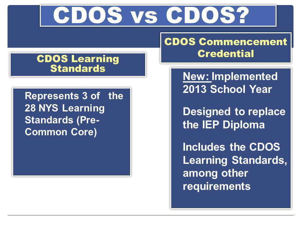 CDOS vs CDOS.