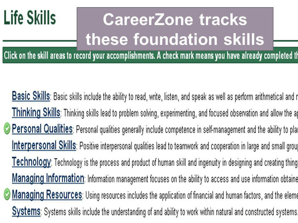 CareerZone tracks these foundation skills