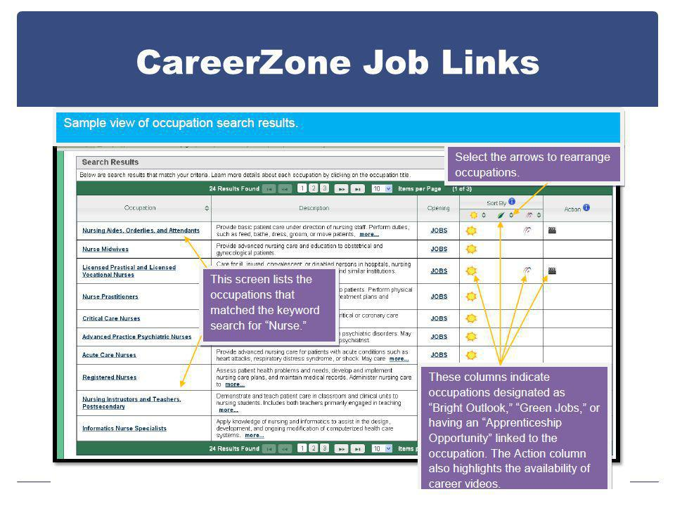 CareerZone Job Links