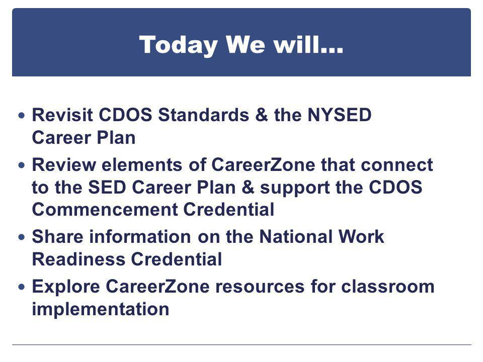 Today We will… Revisit CDOS Standards & the NYSED Career Plan Review elements of CareerZone that connect to the SED Career Plan & support the CDOS Commencement Credential Share information on the National Work Readiness Credential Explore CareerZone resources for classroom implementation