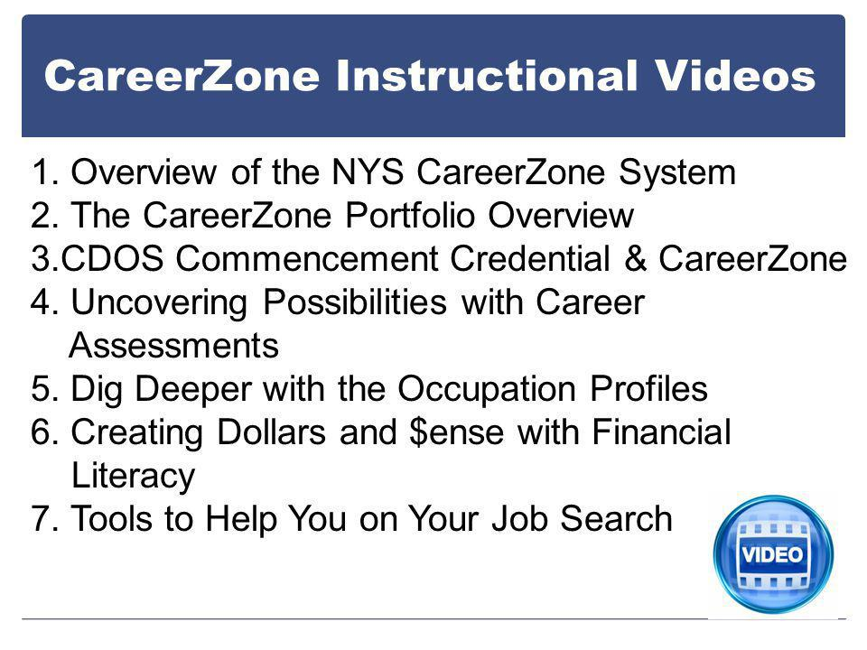 CareerZone Instructional Videos 1. Overview of the NYS CareerZone System 2.