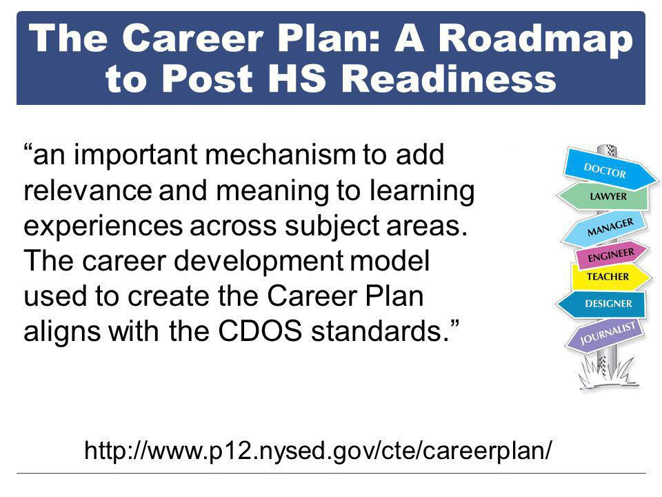 The Career Plan: A Roadmap to Post HS Readiness an important mechanism to add relevance and meaning to learning experiences across subject areas.