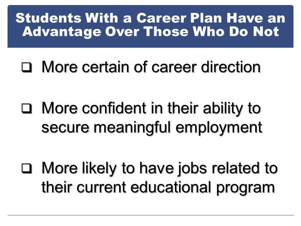 Students With a Career Plan Have an Advantage Over Those Who Do Not  More certain of career direction  More confident in their ability to secure meaningful employment  More likely to have jobs related to their current educational program