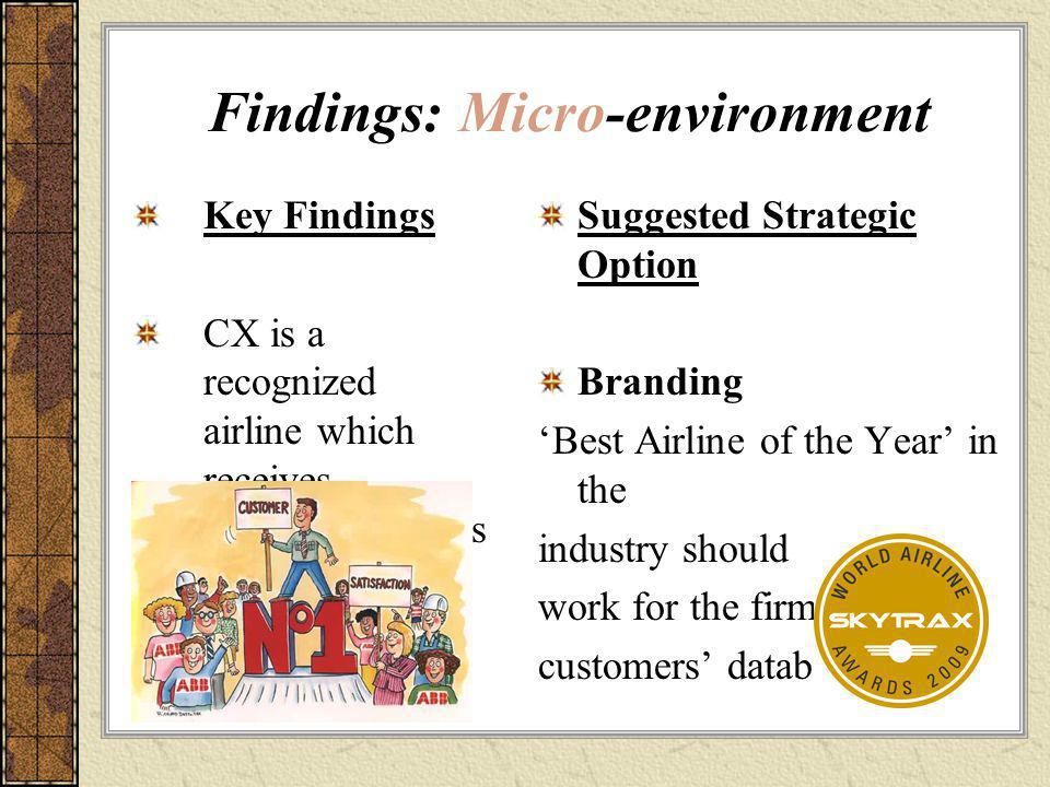 Findings: Micro-environment Key Findings CX is a recognized airline which receives numerous awards yearly Suggested Strategic Option Branding 'Best Ai