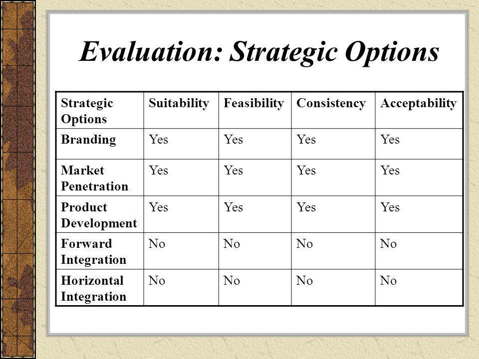 Evaluation: Strategic Options Strategic Options SuitabilityFeasibilityConsistencyAcceptability BrandingYes Market Penetration Yes Product Development