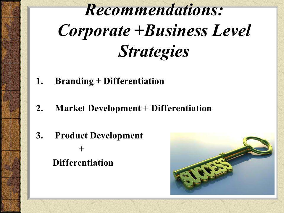 Recommendations: Corporate +Business Level Strategies 1.Branding + Differentiation 2.Market Development + Differentiation 3.Product Development + Diff