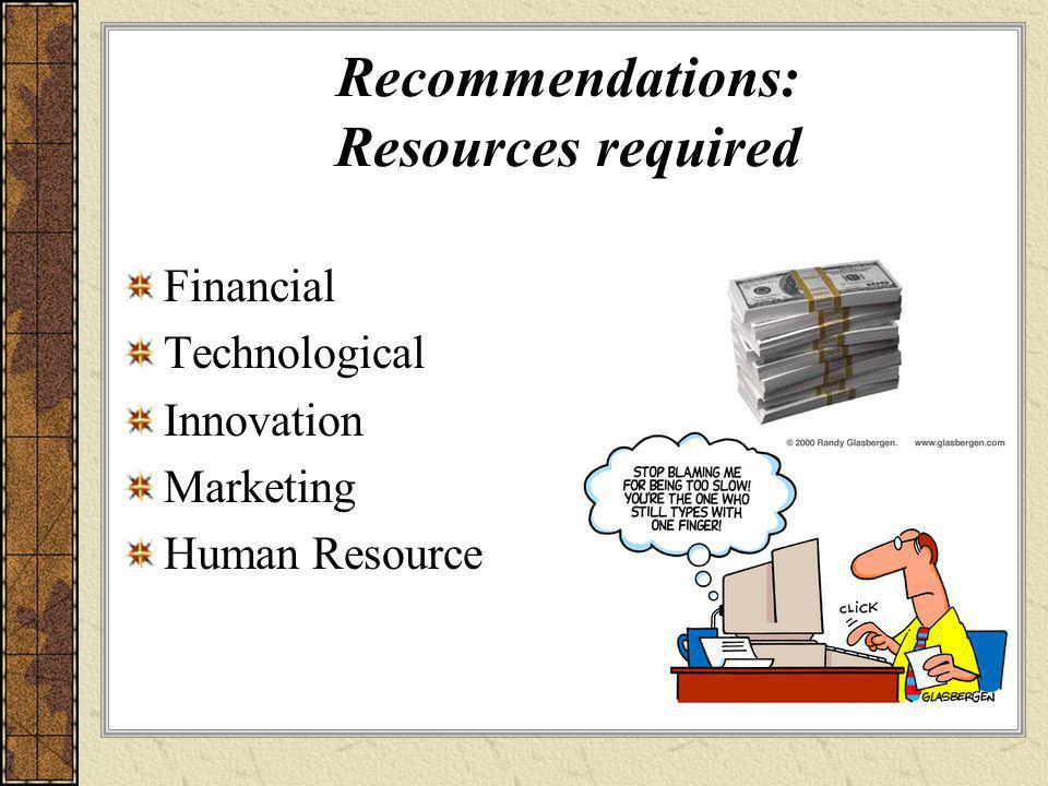Recommendations: Resources required Financial Technological Innovation Marketing Human Resource