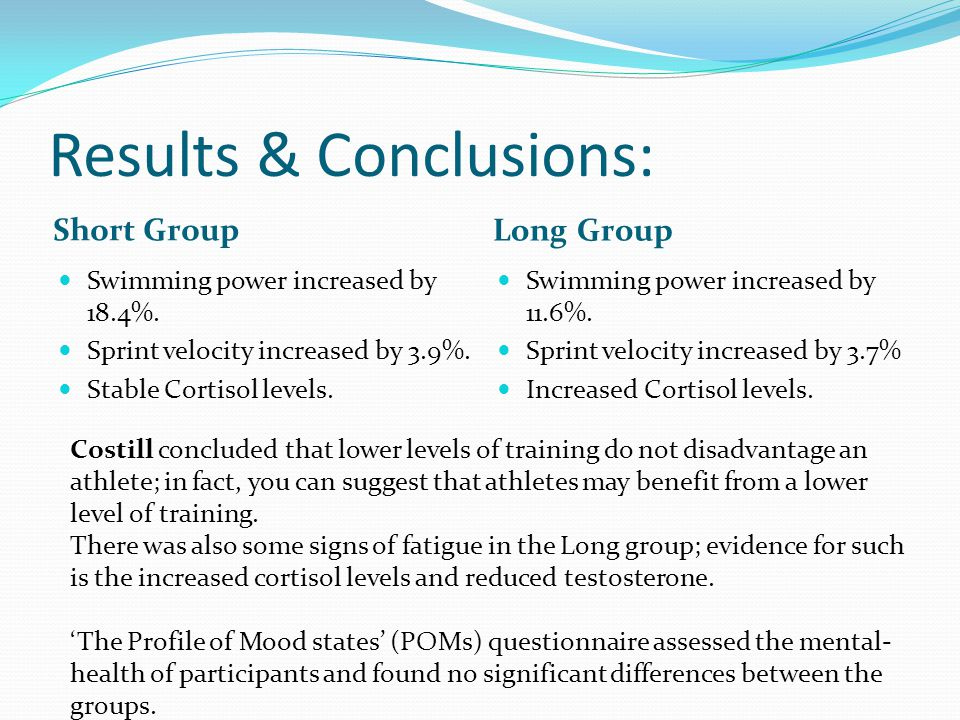 Results & Conclusions: Short Group Long Group Swimming power increased by 18.4%.