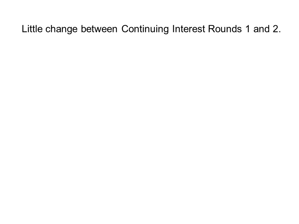 Little change between Continuing Interest Rounds 1 and 2.