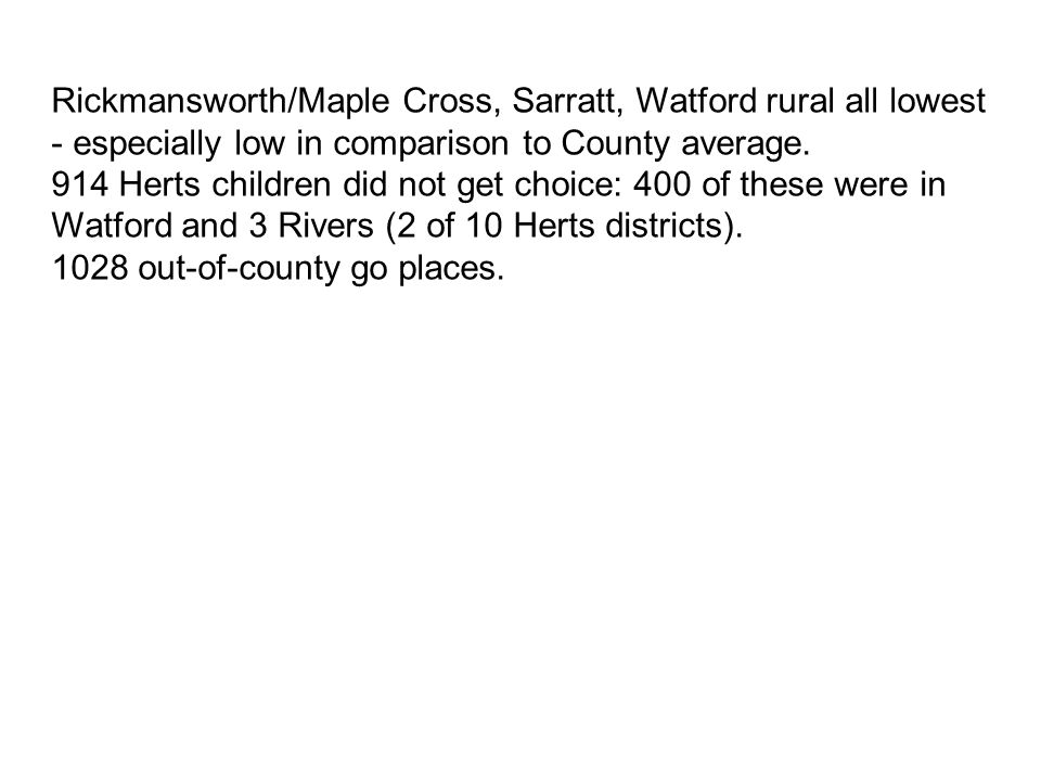 Breakdown of allocations by Parish for Rickmansworth, St Clement Danes, St Joan of Arc and Westfield schools Hertfordshire County Council www.hertsdirect.org/admissions School Allocations to school as at Allocation Day 2009 by Parish of Pupil Residence Croxley Green Parish Elsewhere in Three Rivers District Watford Borough Outside Three Rivers District and Watford Borough Total Number% Rickmansworth School696435179%185 St Clement Danes School915534120%208 St Joan of Arc Catholic School19583010350%210 Westfield Community Technology College 65 (22%)123 (41%)109 (36%)3 (1%)1%300